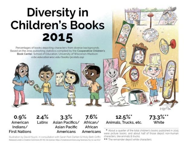 diverse books.jpg